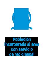 Población incorporada al área con servicio de red cloacal